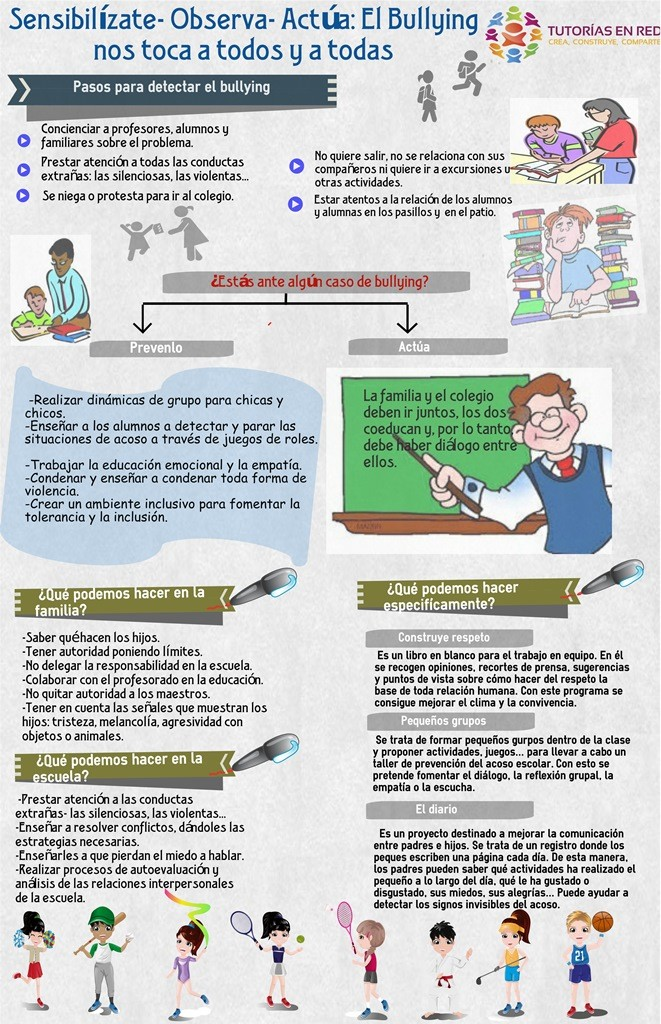 BULLYINGINFOGRAFA1